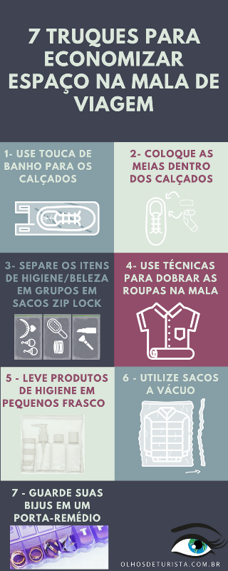 Confira no link alguns truques para economizar espaço na mala / mochilão de viagem!