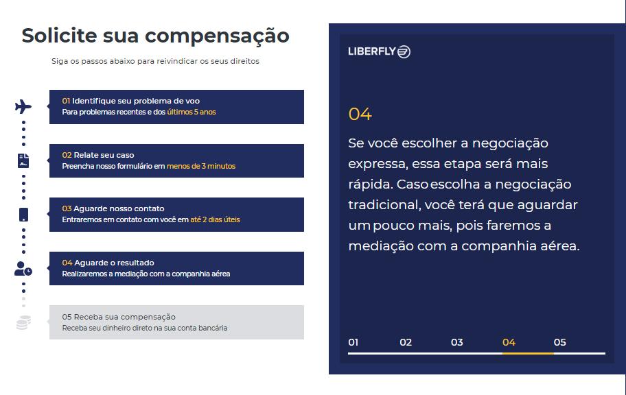 resolver voo cancelado Liberfly