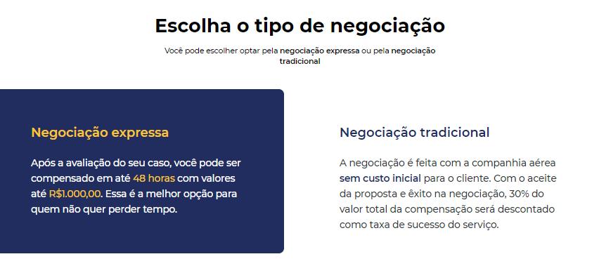 Negociação Expressa Liberfly
